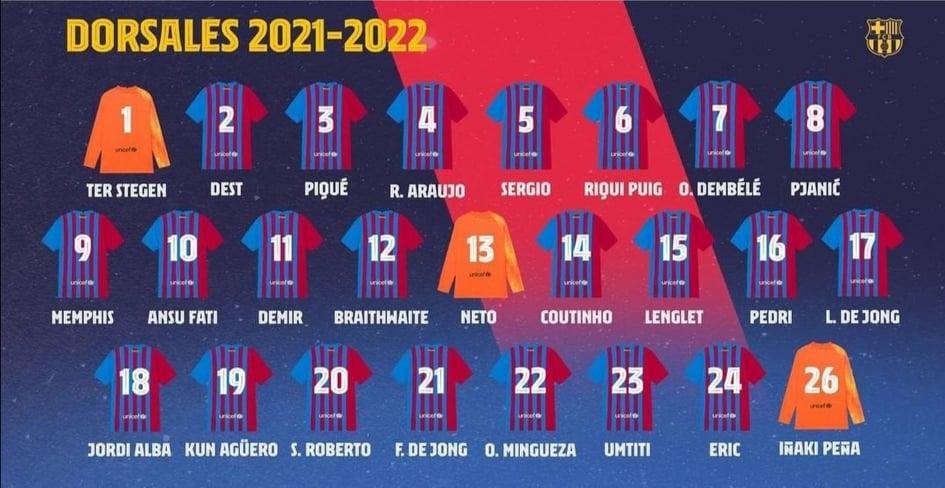 A Barcelona játékosainak mezszámai a 2021/22-es idényre